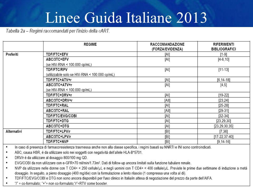 Linee Guida Italiane 2013