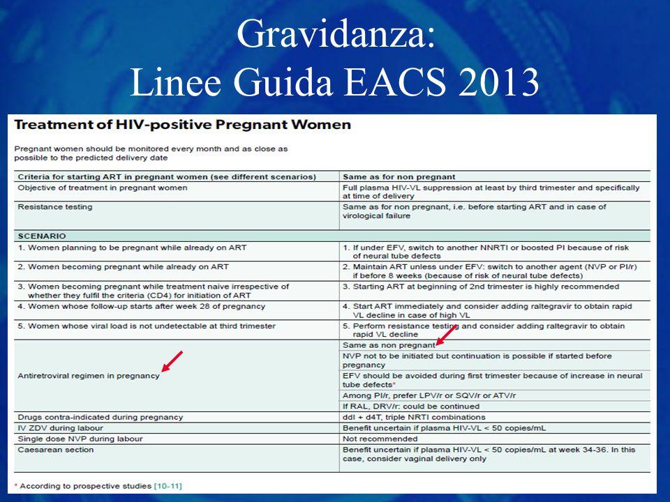 Gravidanza: Linee Guida EACS 2013