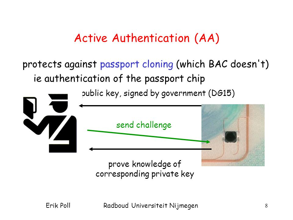 Erik Poll Radboud Universiteit Nijmegen 8 Active Authentication (AA) protects against passport cloning (which BAC doesn't) ie authentication of the pa