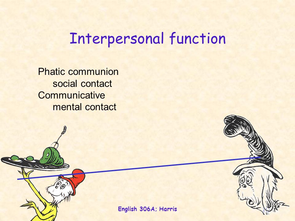 English 306A; Harris 10 Phatic communion social contact Communicative mental contact Interpersonal function