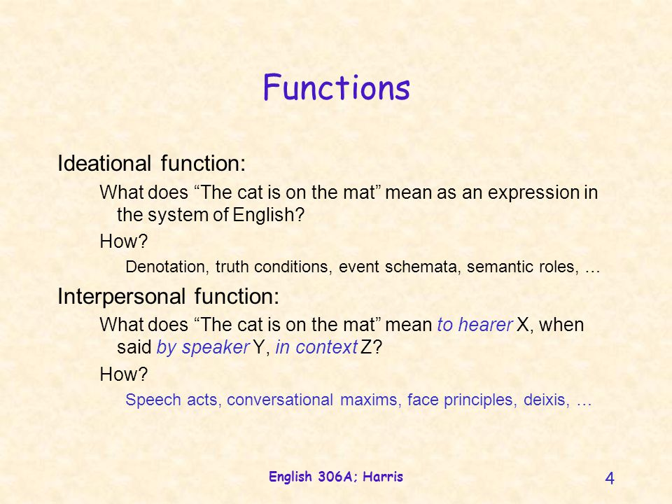 """English 306A; Harris 4 Functions Ideational function: What does """"The cat is on the mat"""" mean as an expression in the system of English? How? Denotatio"""