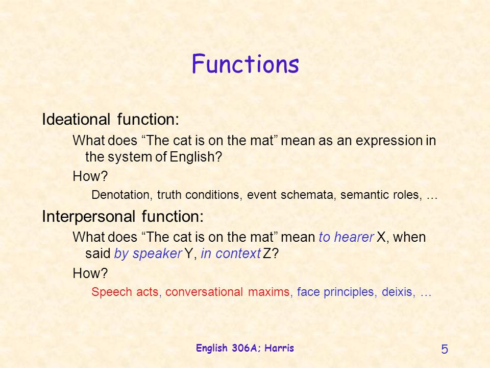 """English 306A; Harris 5 Functions Ideational function: What does """"The cat is on the mat"""" mean as an expression in the system of English? How? Denotatio"""