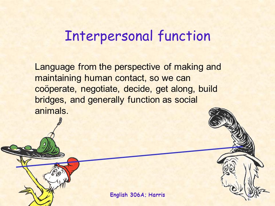 English 306A; Harris 8 Interpersonal function Language from the perspective of making and maintaining human contact, so we can coöperate, negotiate, decide, get along, build bridges, and generally function as social animals.