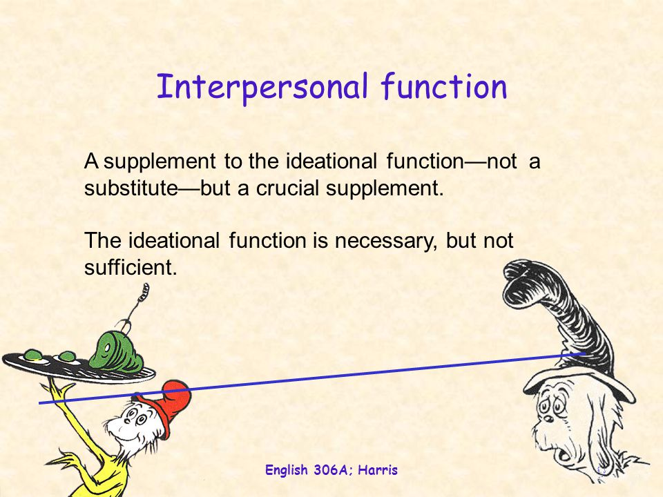 English 306A; Harris 9 Interpersonal function A supplement to the ideational function—not a substitute—but a crucial supplement. The ideational functi