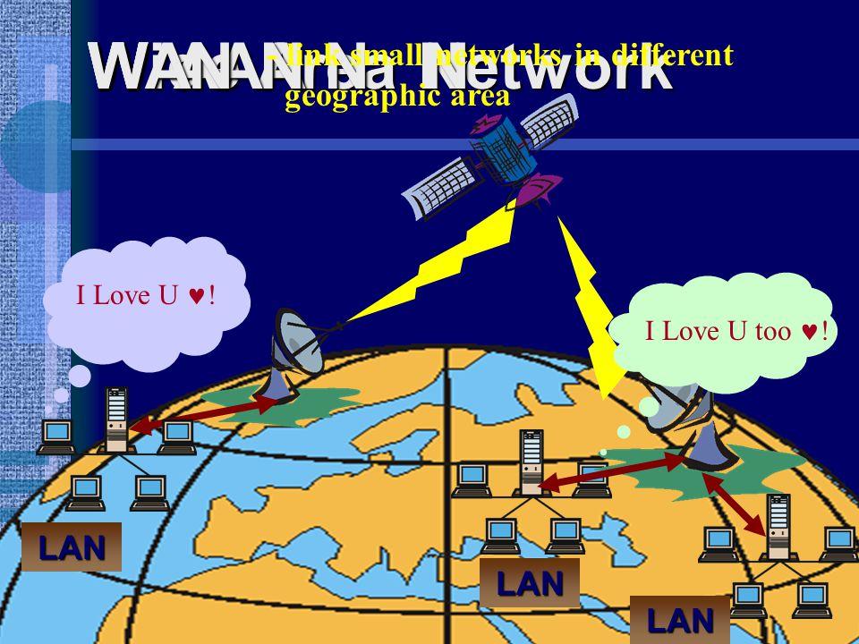 Metropolitan Area Network NAMNAMNAMNAM - Within a large city - Optical fibers as media