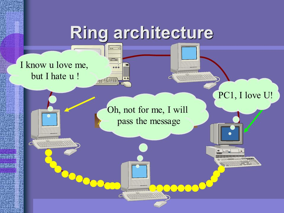 Star architecture Host fails, – whole network breaks down Node fails, –network not affected Configuration is simple