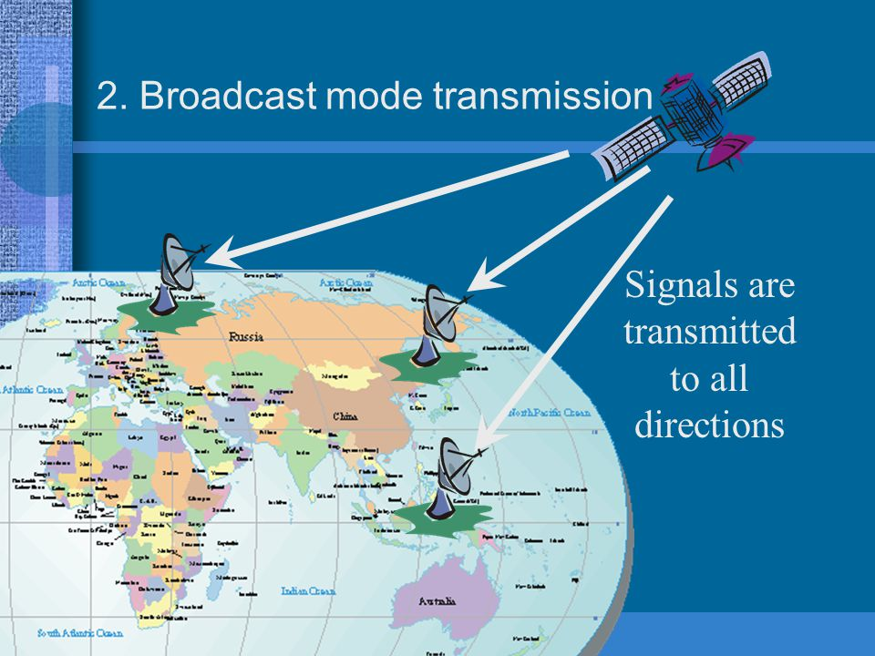 1.Direct mode transmission Signals are transmitted to a particular receiver Two ways of transmission data: