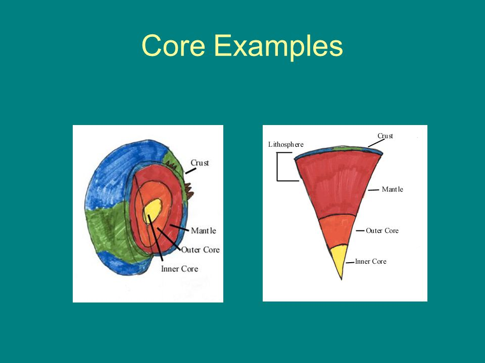 Core Examples