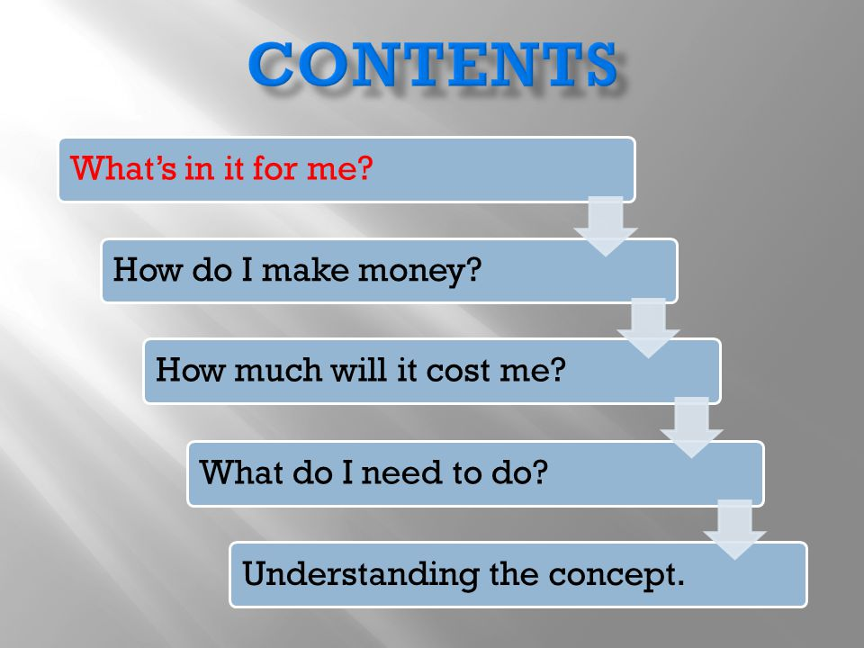 How much will it cost me?How do I make money?What's in it for me?What do I need to do?Understanding the concept.