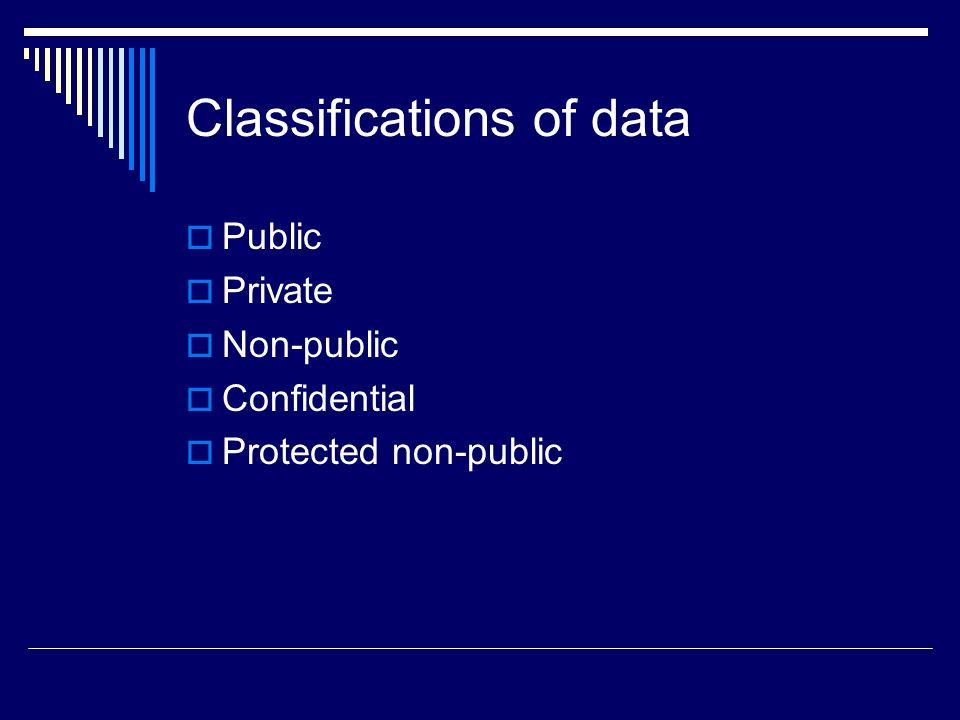 Classifications of data  Public  Private  Non-public  Confidential  Protected non-public