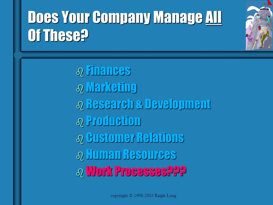copyright © 1998-2003 Ralph Long Does Your Company Manage All Of These.