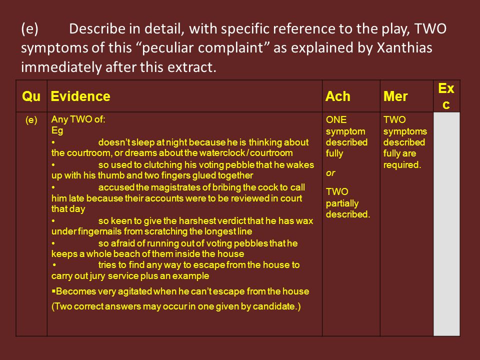 "(e)Describe in detail, with specific reference to the play, TWO symptoms of this ""peculiar complaint"" as explained by Xanthias immediately after this"