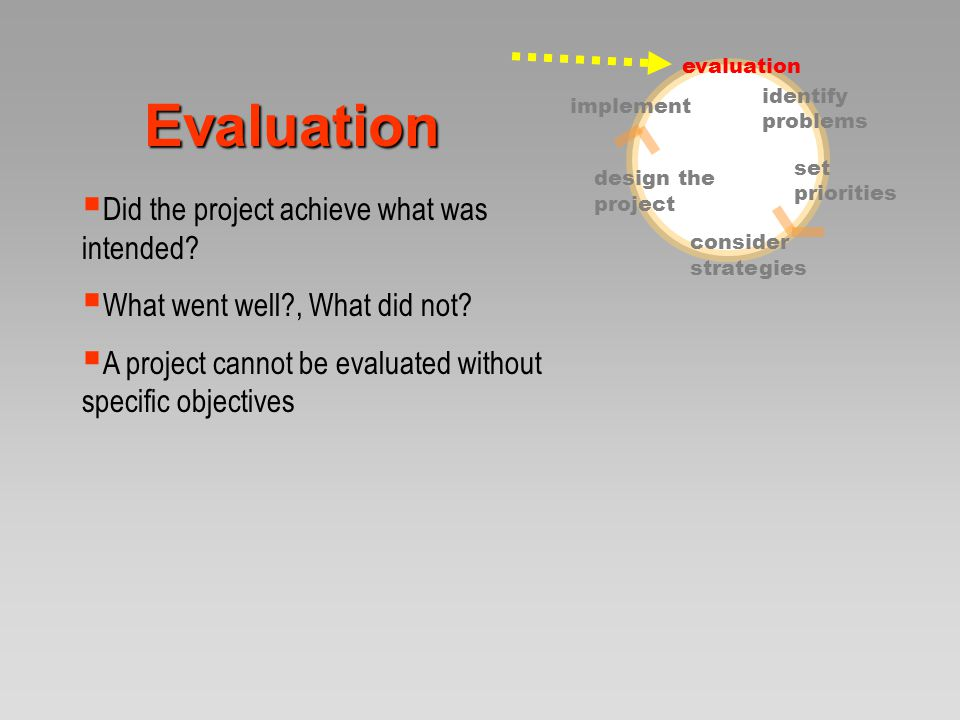 Evaluation evaluation identify problems set priorities consider strategies design the project implement Program descriptionIndicatorsMeans of verification Assumptions Objective 2 Output 2.1 Activity 2.1  Did the project achieve what was intended.
