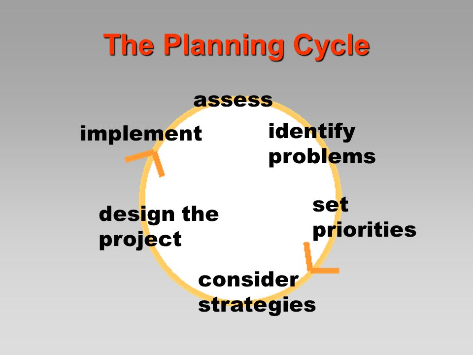 Phases in a disaster The disaster cycle preparedness