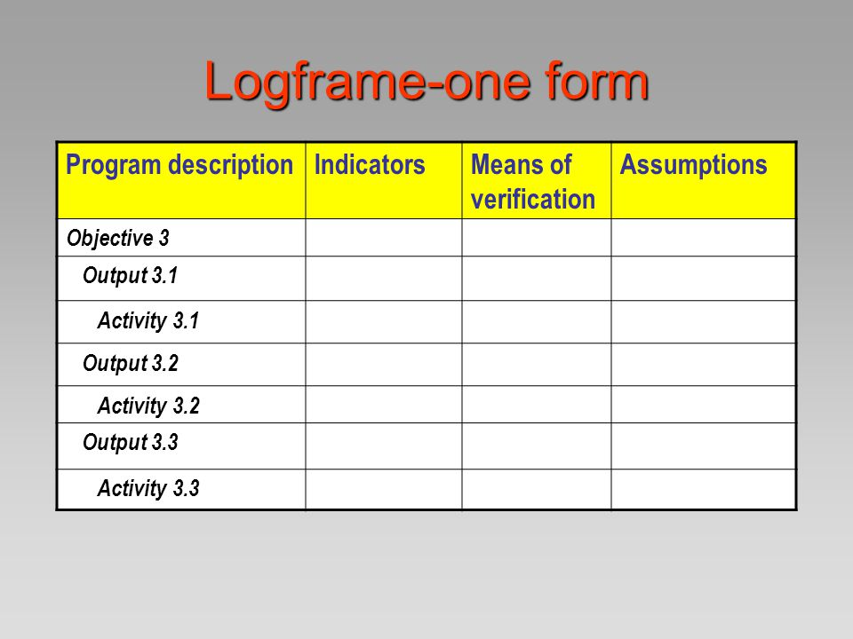 Program descriptionIndicatorsMeans of verification Assumptions Goal Objective 1 Output 1.1 / Activity 1.1 Output 1.2 / Activity 1.2 Output 1.3 / Activity 1.3 Objective 2 Output 2.1 / Activity 2.1 Output 2.2 / Activity 2.2 Output 2.3 / Activity 2.3 Objective 3 Output 3.1 / Activity 3.1 Output 3.2 / Activity 3.2 Output 3.3 / Activity 3.3