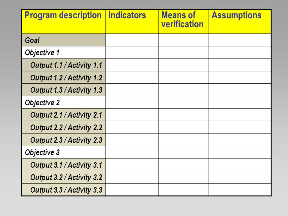 Program descriptionIndicatorsMeans of verification Assumptions Goal Objective 1 Output 1.1 / Activity 1.1 Output 1.2 / Activity 1.2 Output 1.3 / Activity 1.3 Objective 2 Output 2.1 / Activity 2.1 Output 2.2 / Activity 2.2 Output 2.3 / Activity 2.3 Objective 3 Output 3.1 / Activity 3.1 Output 3.2 / Activity 3.2 Output 3.3 / Activity 3.3 Horizontal logic