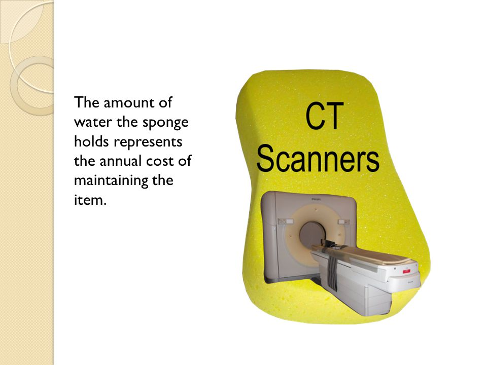 The amount of water the sponge holds represents the annual cost of maintaining the item.