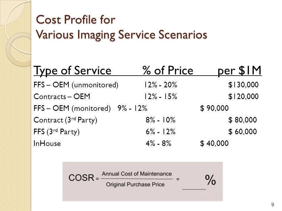 Cost Profile for Various Imaging Service Scenarios Type of Service % of Price per $1M FFS – OEM (unmonitored)12% - 20%$130,000 Contracts – OEM12% - 15%$120,000 FFS – OEM (monitored) 9% - 12%$ 90,000 Contract (3 rd Party) 8% - 10%$ 80,000 FFS (3 rd Party) 6% - 12%$ 60,000 InHouse 4% - 8%$ 40,000 9