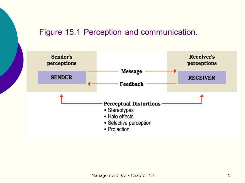 Management 9/e - Chapter 1526 Figure 15.4 Potential negative consequences of a destructive job stress-burnout cycle.