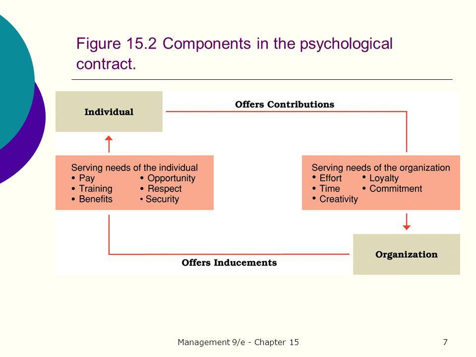 Management 9/e - Chapter 1518 Study Question 3: How do attitudes influence individual behavior.