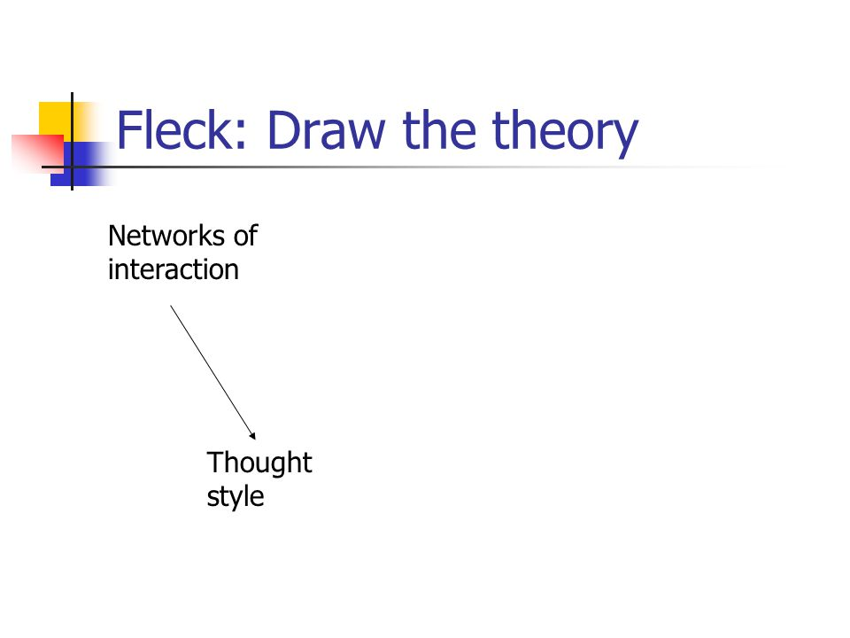 Fleck: Draw the theory Networks of interaction Thought style