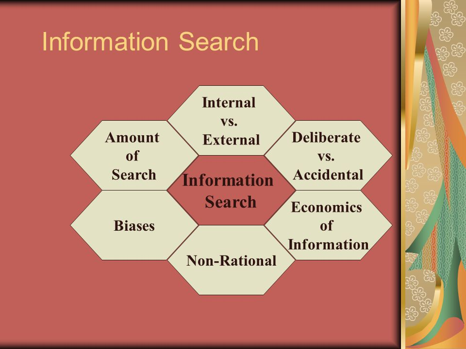 Information Search Biases Deliberate vs. Accidental Amount of Search Internal vs. External Information Search Non-Rational Economics of Information
