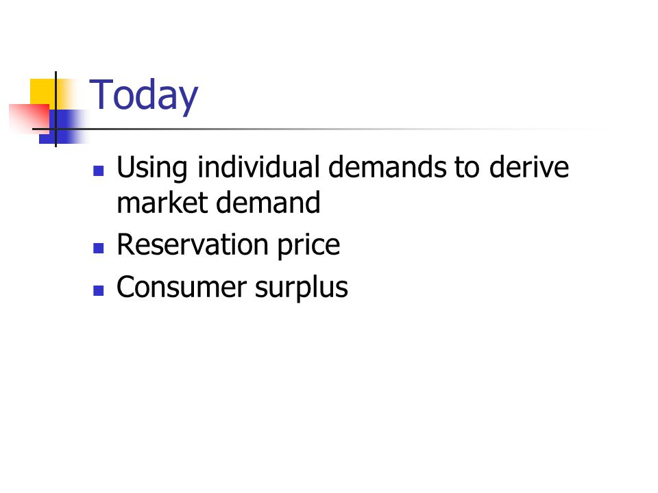 Today Using individual demands to derive market demand Reservation price Consumer surplus