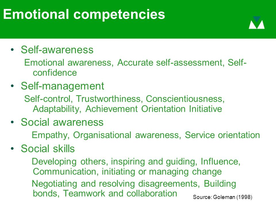Emotional competencies Self-awareness Emotional awareness, Accurate self-assessment, Self- confidence Self-management Self-control, Trustworthiness, Conscientiousness, Adaptability, Achievement Orientation Initiative Social awareness Empathy, Organisational awareness, Service orientation Social skills Developing others, inspiring and guiding, Influence, Communication, initiating or managing change Negotiating and resolving disagreements, Building bonds, Teamwork and collaboration Source: Goleman (1998)