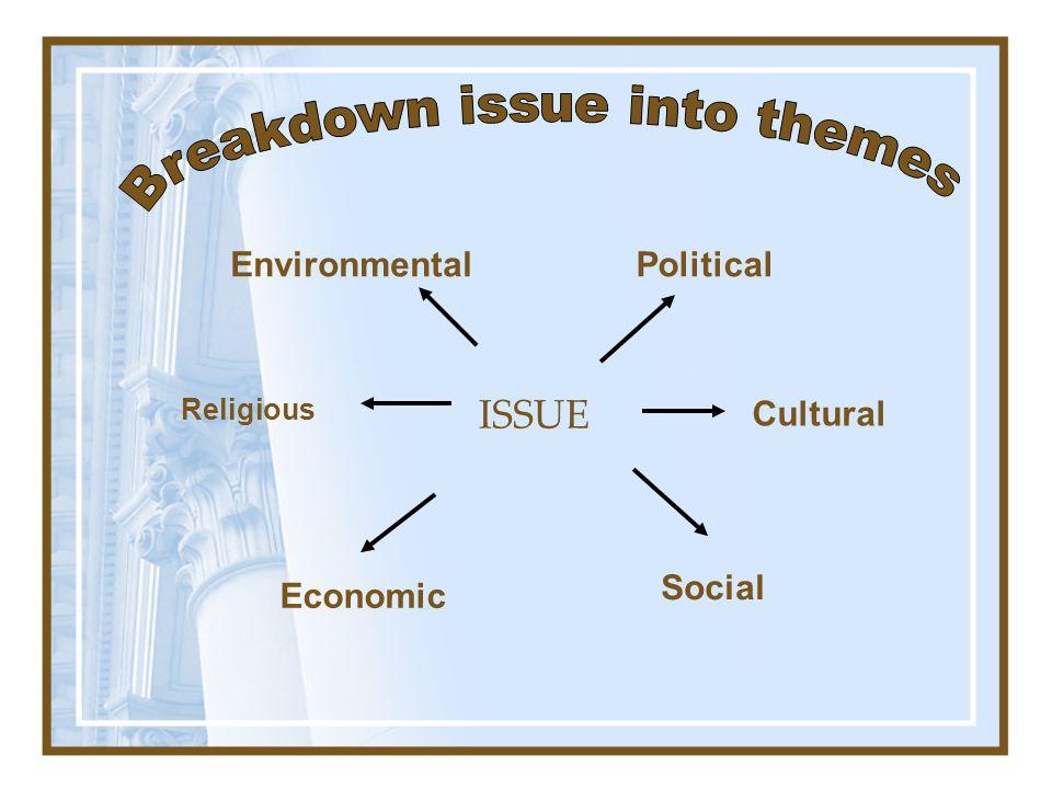 ISSUE Environmental Cultural Economic Social Political Religious