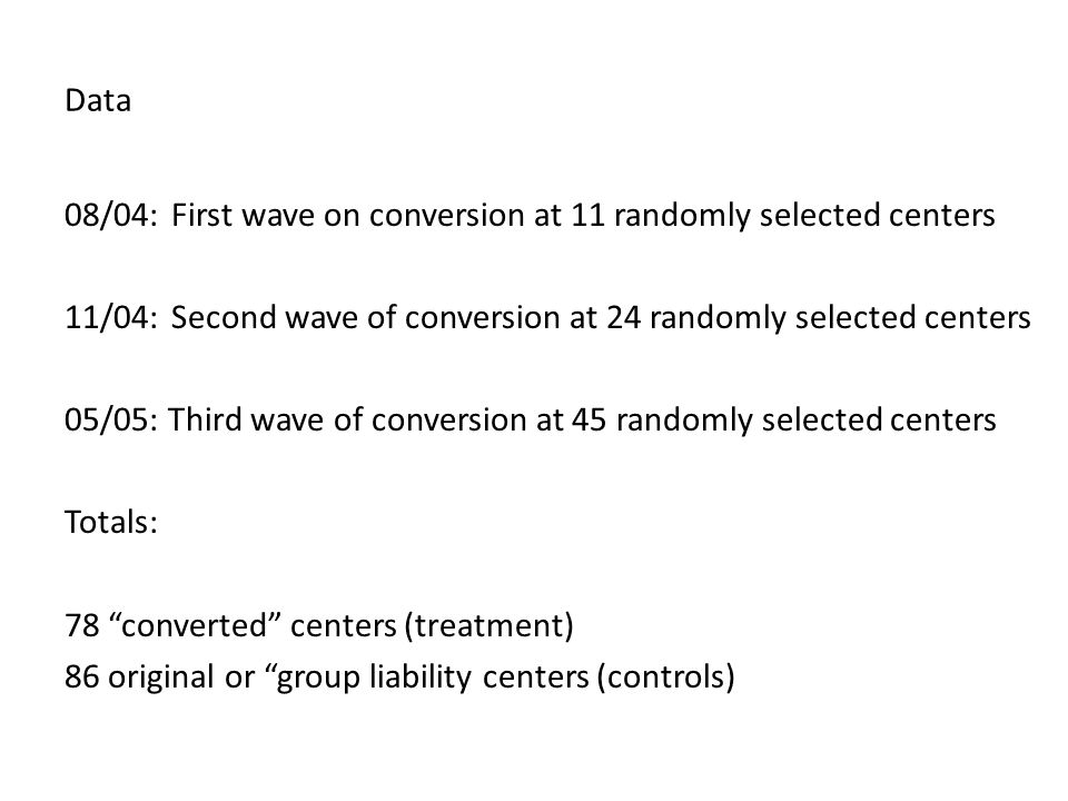 Data 08/04:First wave on conversion at 11 randomly selected centers 11/04:Second wave of conversion at 24 randomly selected centers 05/05: Third wave of conversion at 45 randomly selected centers Totals: 78 converted centers (treatment) 86 original or group liability centers (controls)