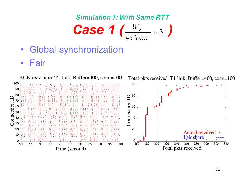 12 Simulation 1: With Same RTT Case 1 ( ) Global synchronization Fair