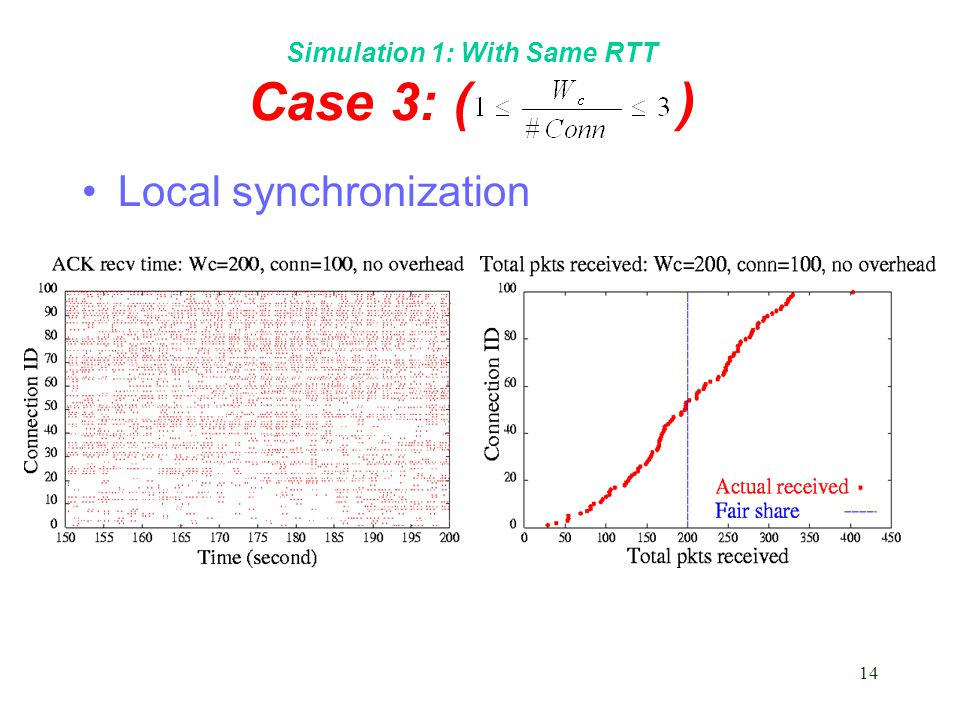 14 Simulation 1: With Same RTT Case 3: ( ) Local synchronization
