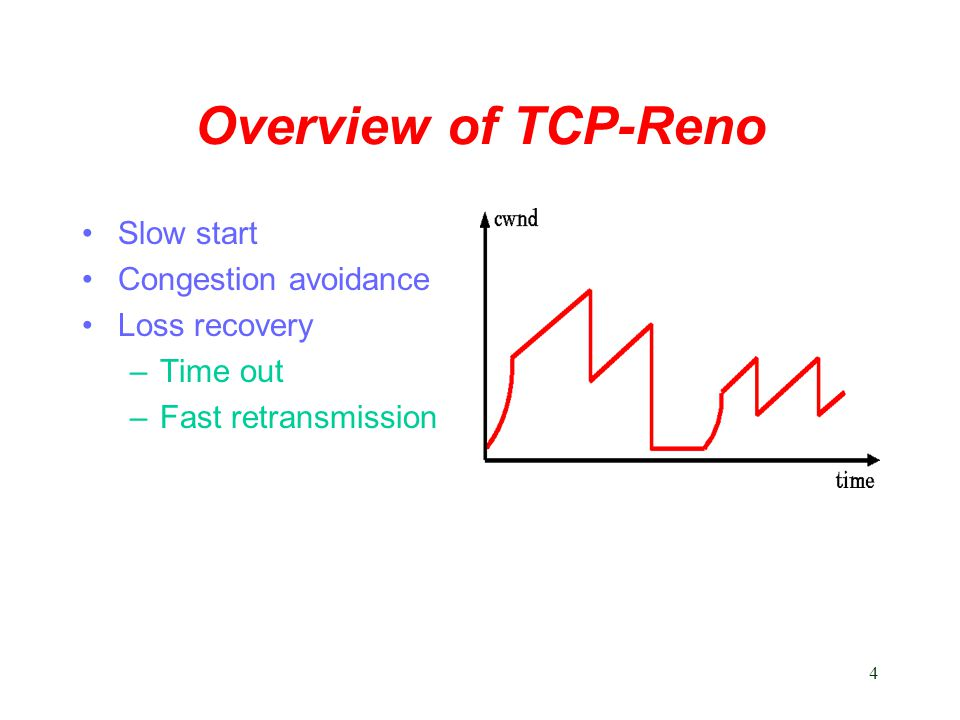 5 Related Work TCP analytical model [Padhye et al 98] –Models the throughput of an individual TCP conn –Our simulation evaluation shows the model is reasonably accurate –Doesn't consider aggregate performance TCP Behavior with many TCP Flows [Morris 97] –TCP-Taheo under RED dropping policy –Only studies the impact of different # conns –Doesn't consider other network parameters