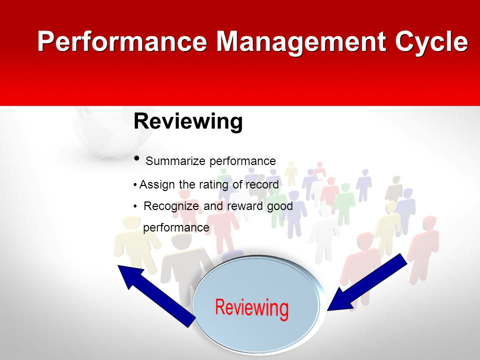 Performance Management Cycle Reviewing Summarize performance Assign the rating of record Recognize and reward good performance