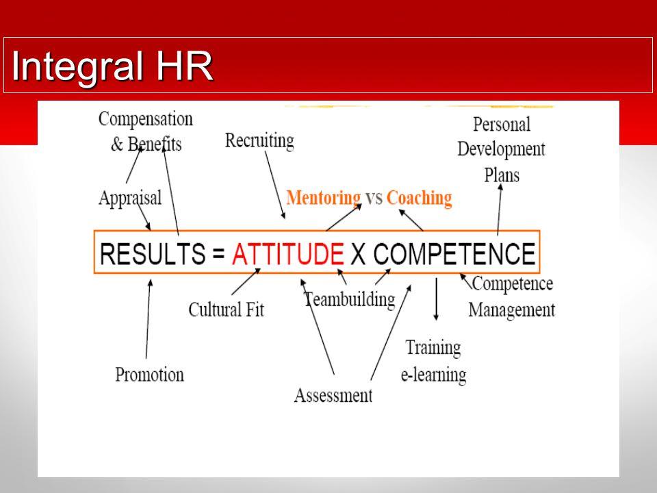 Integral HR