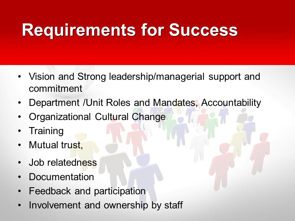 Requirements for Success Vision and Strong leadership/managerial support and commitment Department /Unit Roles and Mandates, Accountability Organizational Cultural Change Training Mutual trust, Job relatedness Documentation Feedback and participation Involvement and ownership by staff