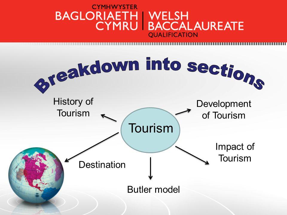 Tourism History of Tourism Development of Tourism Impact of Tourism Butler model Destination