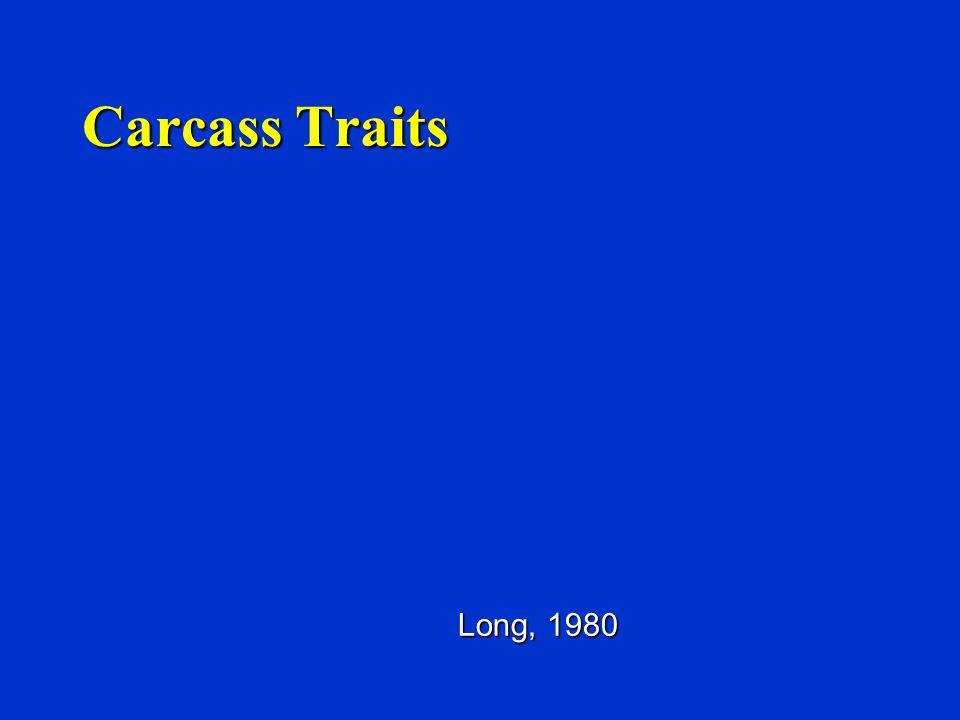 Carcass Traits Long, 1980
