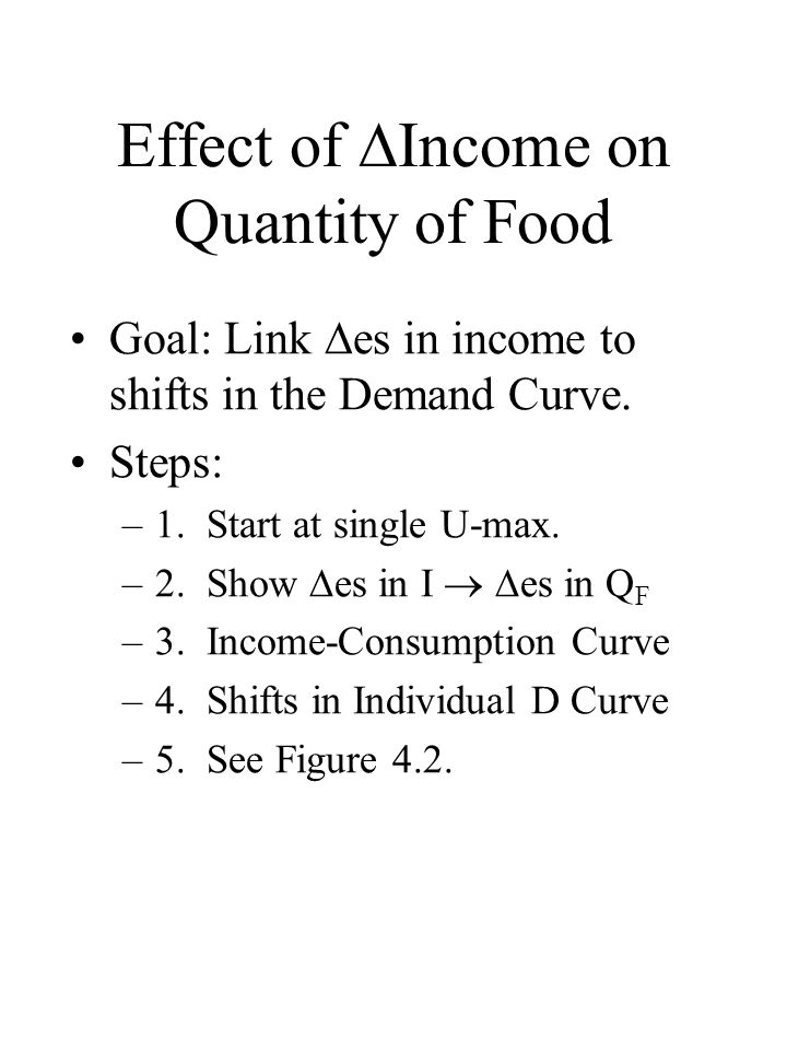 Effect of  Income on Quantity of Food Goal: Link  es in income to shifts in the Demand Curve. Steps: –1. Start at single U-max. –2. Show  es in I 