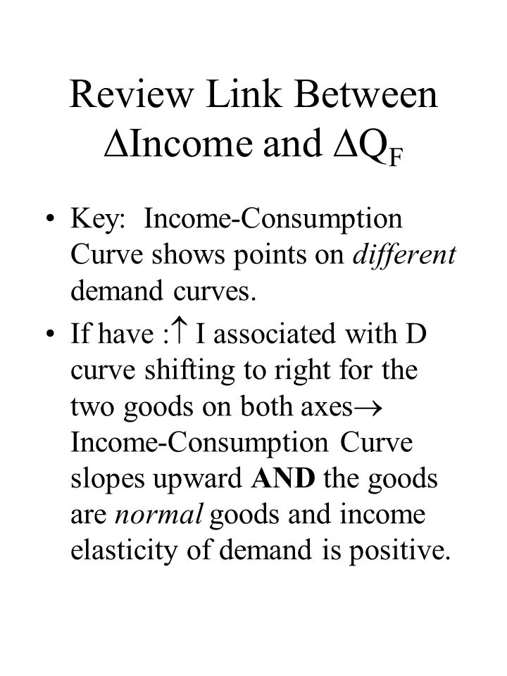 Review Link Between  Income and  Q F Key: Income-Consumption Curve shows points on different demand curves. If have :  I associated with D curve sh