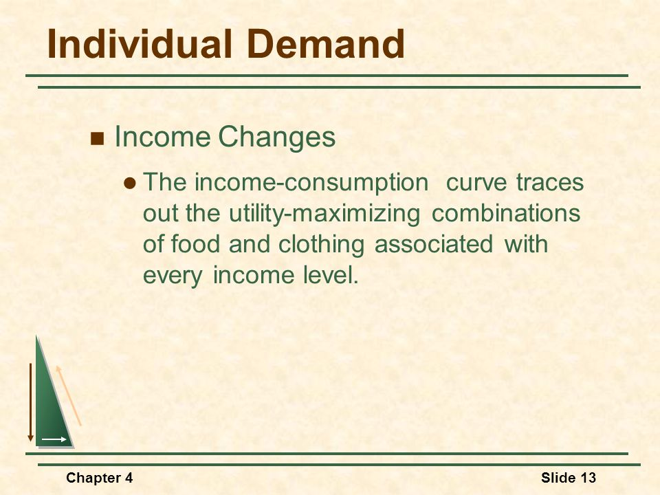 Chapter 4Slide 13 Individual Demand Income Changes The income-consumption curve traces out the utility-maximizing combinations of food and clothing as