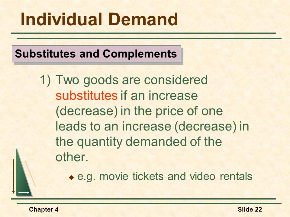 Chapter 4Slide 22 Individual Demand 1) Two goods are considered substitutes if an increase (decrease) in the price of one leads to an increase (decrea