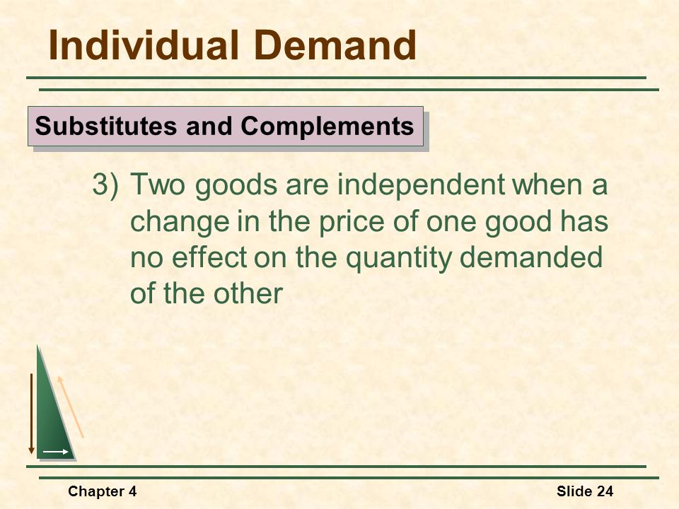 Chapter 4Slide 24 Individual Demand 3) Two goods are independent when a change in the price of one good has no effect on the quantity demanded of the