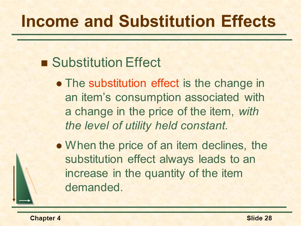 Chapter 4Slide 28 Income and Substitution Effects Substitution Effect The substitution effect is the change in an item's consumption associated with a