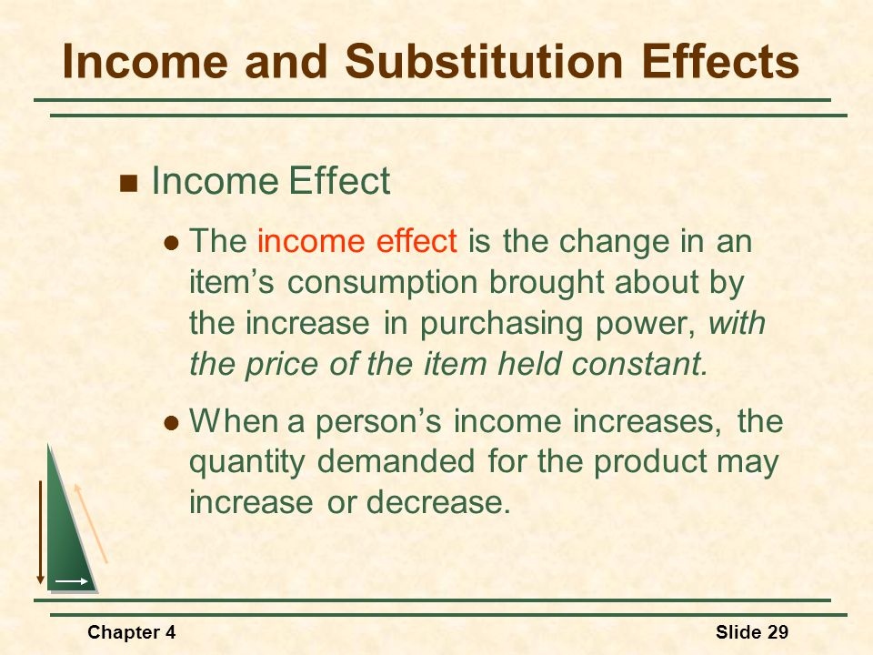 Chapter 4Slide 29 Income and Substitution Effects Income Effect The income effect is the change in an item's consumption brought about by the increase