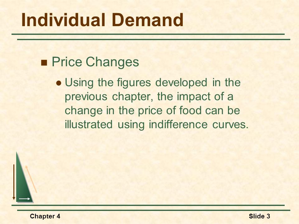 Chapter 4Slide 3 Individual Demand Price Changes Using the figures developed in the previous chapter, the impact of a change in the price of food can