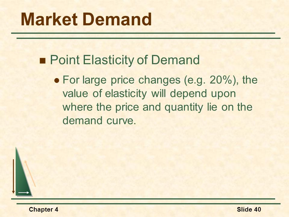 Chapter 4Slide 40 Market Demand Point Elasticity of Demand For large price changes (e.g. 20%), the value of elasticity will depend upon where the pric