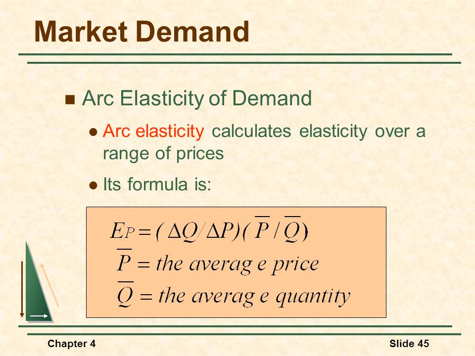 Chapter 4Slide 45 Market Demand Arc Elasticity of Demand Arc elasticity calculates elasticity over a range of prices Its formula is: