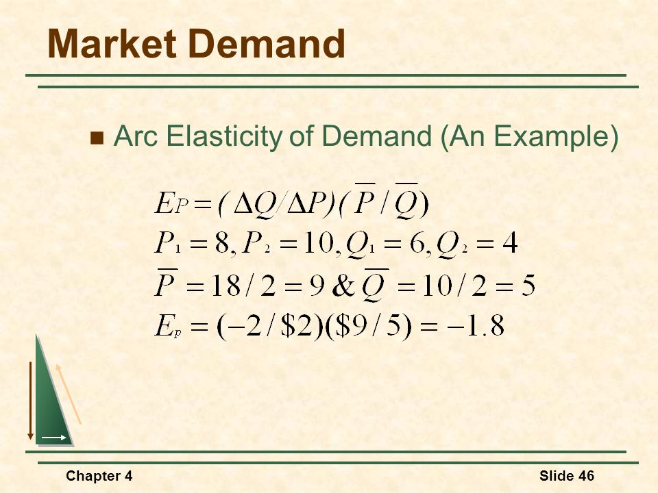 Chapter 4Slide 46 Market Demand Arc Elasticity of Demand (An Example)