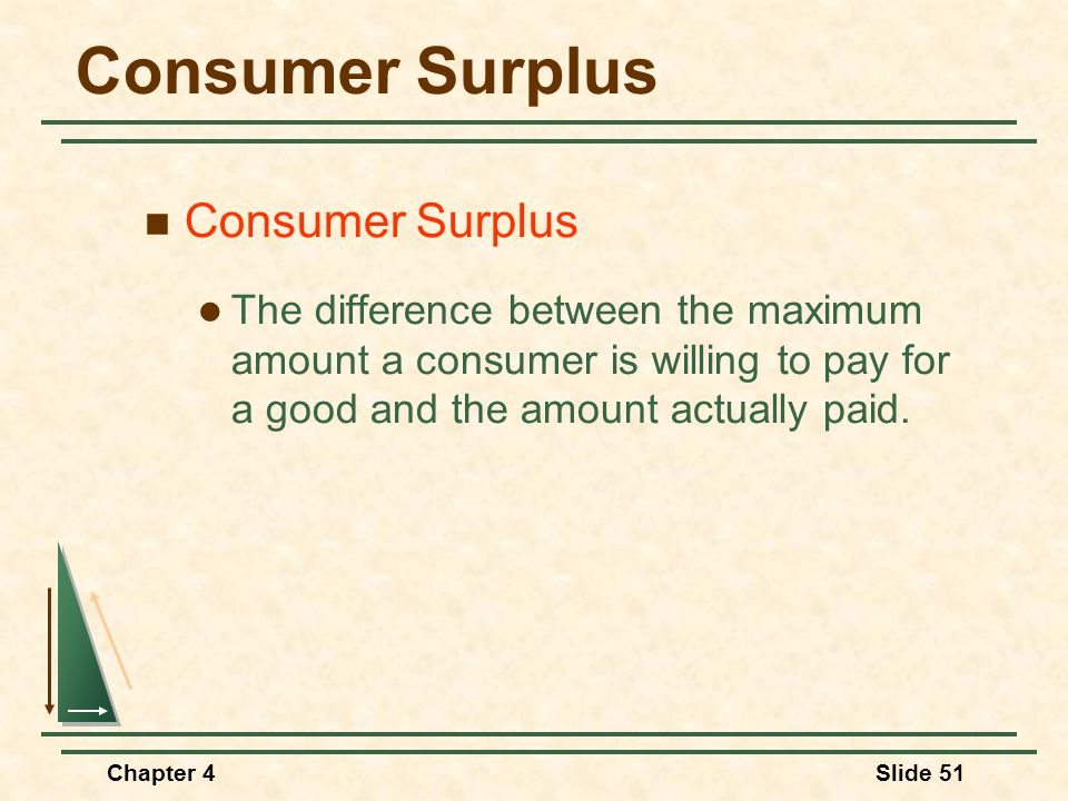 Chapter 4Slide 51 Consumer Surplus The difference between the maximum amount a consumer is willing to pay for a good and the amount actually paid.